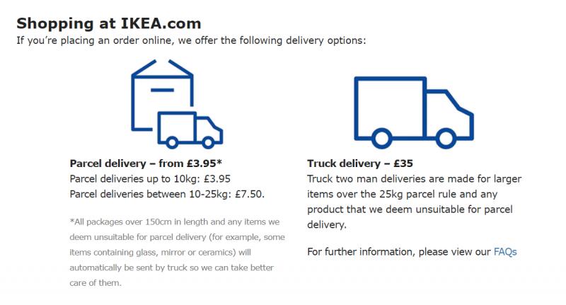 IKEA配送料